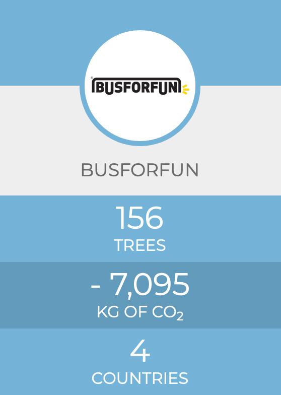 treedom-numbers-busforfun
